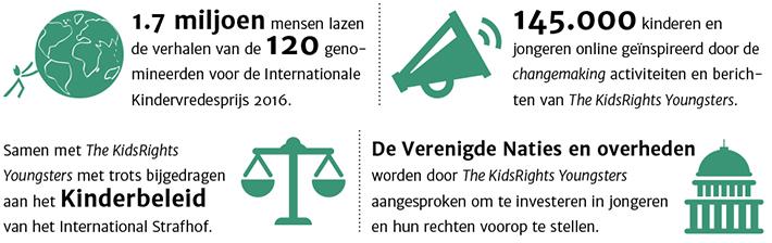 advocacy_nl_3