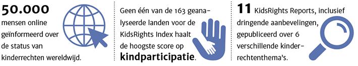 onderzoek_nl_3